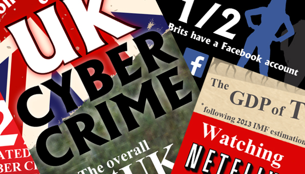 Impact of Cyber Crime | UK Security Directory